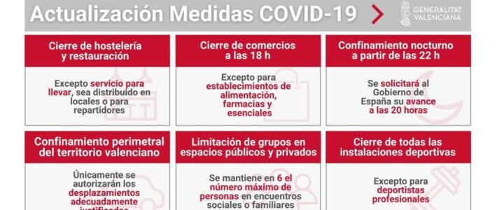 Nuevas restricciones por Covid 19 a partir del 21 de Enero – CNB