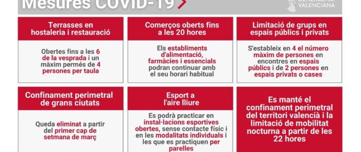 Nuevas restricciones por COVID 19  a partir del 1 de Marzo de 2021 y hasta el 14 de Marzo.